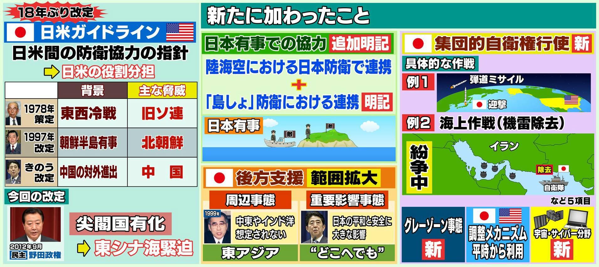 日米防衛協力のための指針 - Jap...