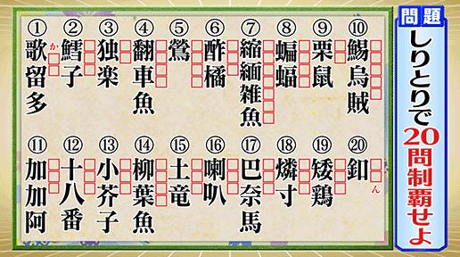 難読 漢字